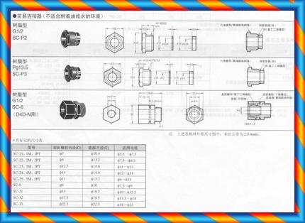 간단한 커넥터 SC-P2, SC-P3을 갖춘 신품 오므론 / 오므론 리미트 스위치-[524912900093]