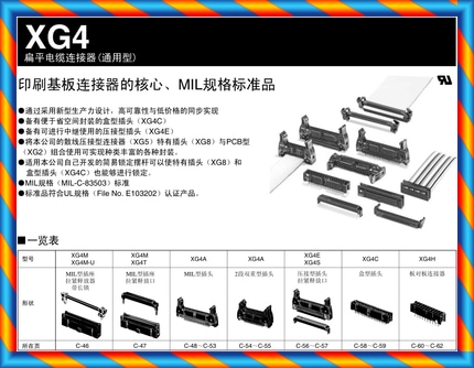 신품 오리지널 OMRON 커넥터 XG4M-1031, XG4M-1030-[528605601905]